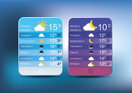 Weather icons for the smartphone. Day and night theme.